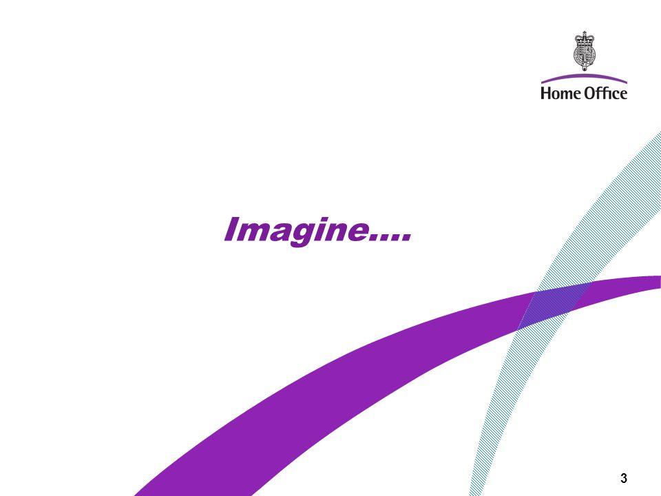 Imagine…. 3