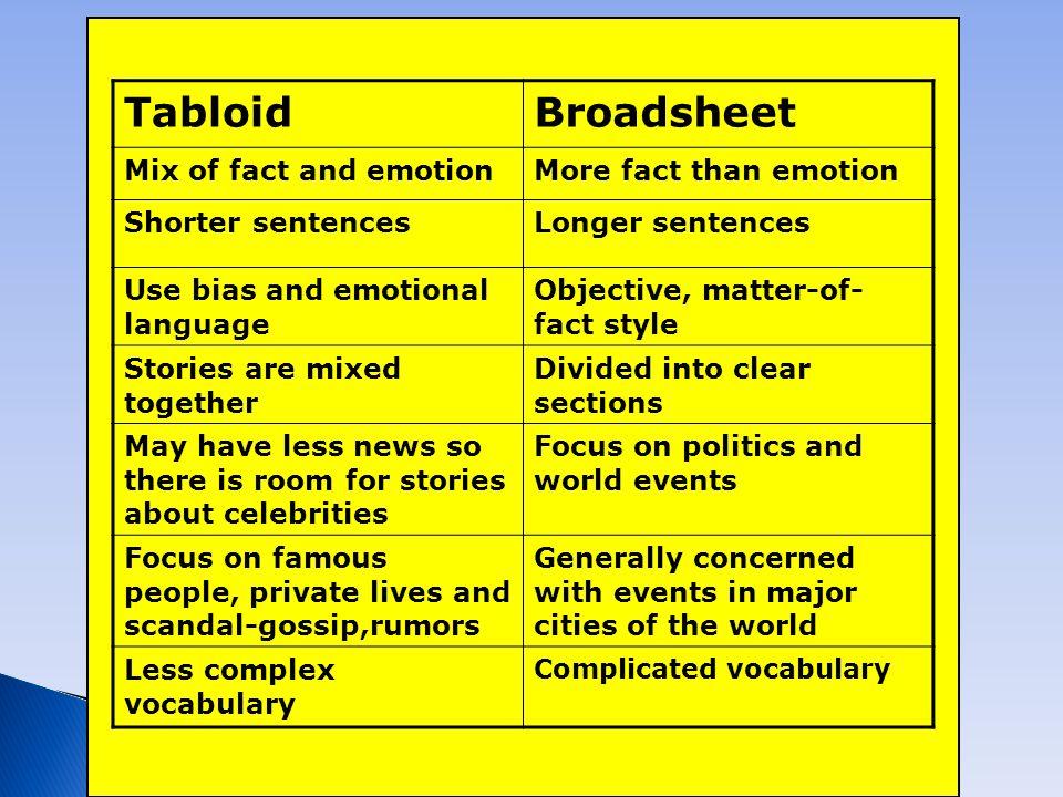 TabloidBroadsheet Mix of fact and emotionMore fact than emotion Shorter sentencesLonger sentences Use bias and emotional language Objective, matter-of