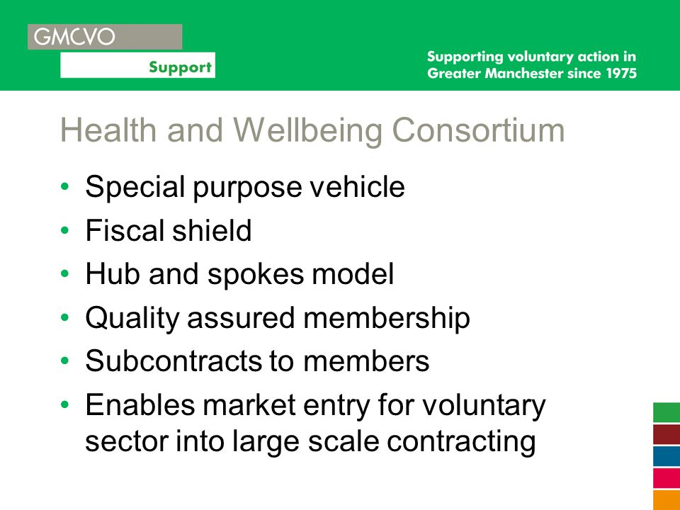 Health and Wellbeing Consortium Special purpose vehicle Fiscal shield Hub and spokes model Quality assured membership Subcontracts to members Enables