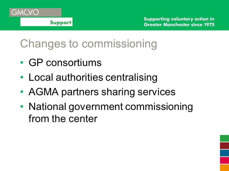 Changes to commissioning GP consortiums Local authorities centralising AGMA partners sharing services National government commissioning from the cente
