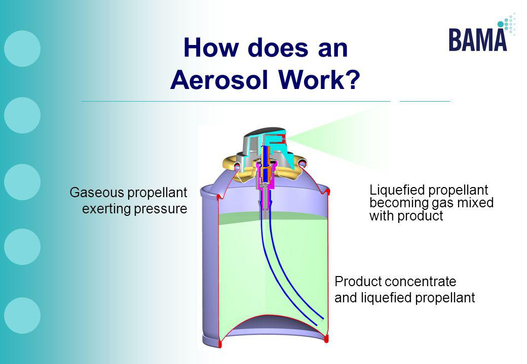 How does an Aerosol Work.
