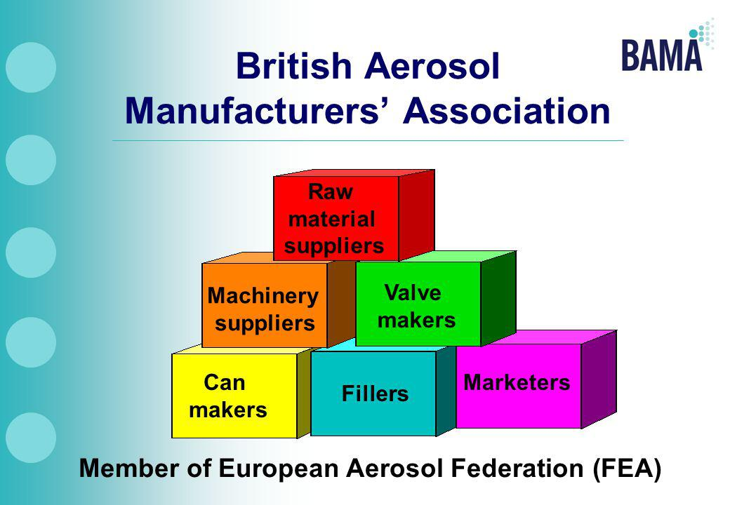 Raw material suppliers Machinery suppliers Valve makers Can makers Fillers Marketers Member of European Aerosol Federation (FEA)