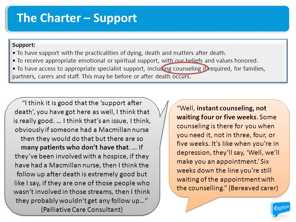 The Charter – Support Support: To have support with the practicalities of dying, death and matters after death.