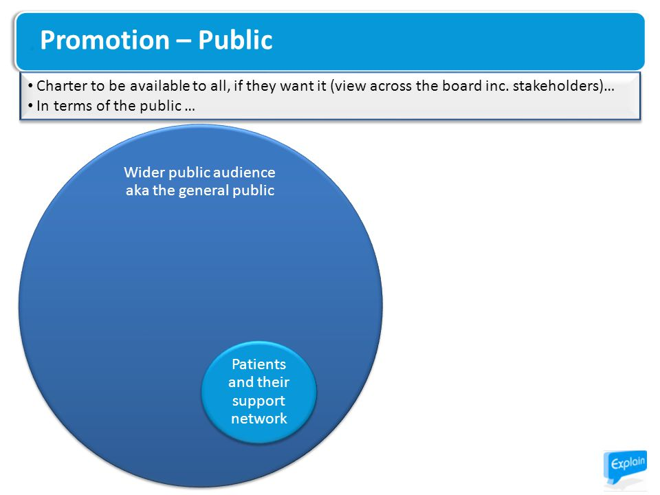 Promotion – Public Wider public audience aka the general public Patients and their support network Charter to be available to all, if they want it (view across the board inc.