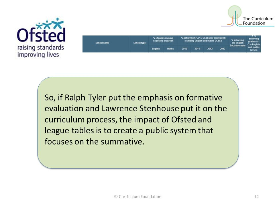 © Curriculum Foundation14 So, if Ralph Tyler put the emphasis on formative evaluation and Lawrence Stenhouse put it on the curriculum process, the impact of Ofsted and league tables is to create a public system that focuses on the summative.