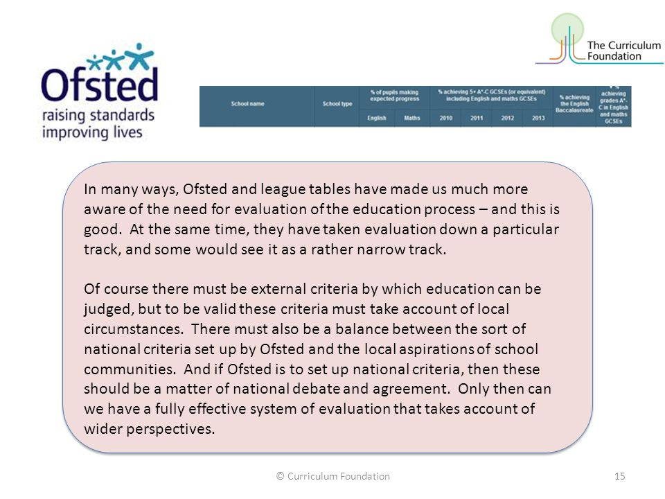 © Curriculum Foundation15 In many ways, Ofsted and league tables have made us much more aware of the need for evaluation of the education process – and this is good.
