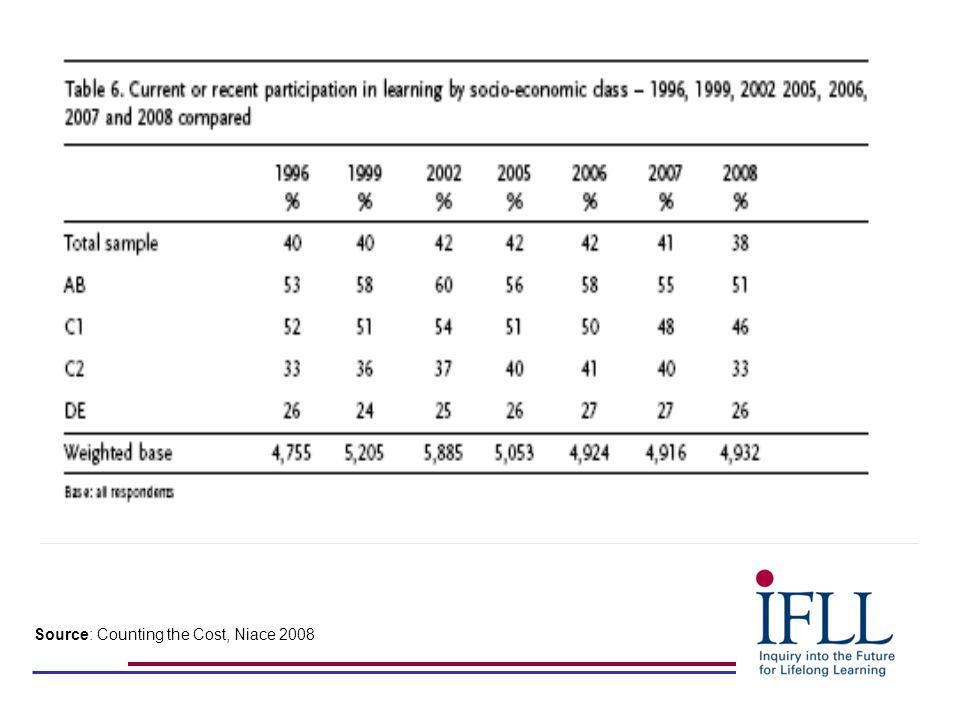 Key emerging lines 1.Rebalancing: a new model 2.Entitlements 3.A citizens curriculum