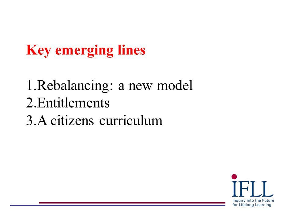 'Citizens curriculum': four capabilities 1. Financial 2. Health 3. Digital 4. Civic