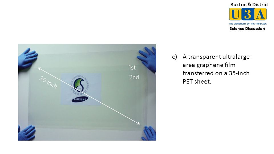 Buxton & District Science Discussion c) A transparent ultralarge- area graphene film transferred on a 35-inch PET sheet.
