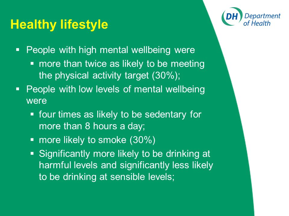 Healthy lifestyle  People with high mental wellbeing were  more than twice as likely to be meeting the physical activity target (30%);  People with low levels of mental wellbeing were  four times as likely to be sedentary for more than 8 hours a day;  more likely to smoke (30%)  Significantly more likely to be drinking at harmful levels and significantly less likely to be drinking at sensible levels;