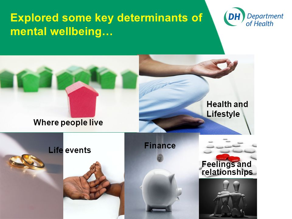 Explored some key determinants of mental wellbeing… Where people live Health and Lifestyle Finance Feelings and relationships Life events