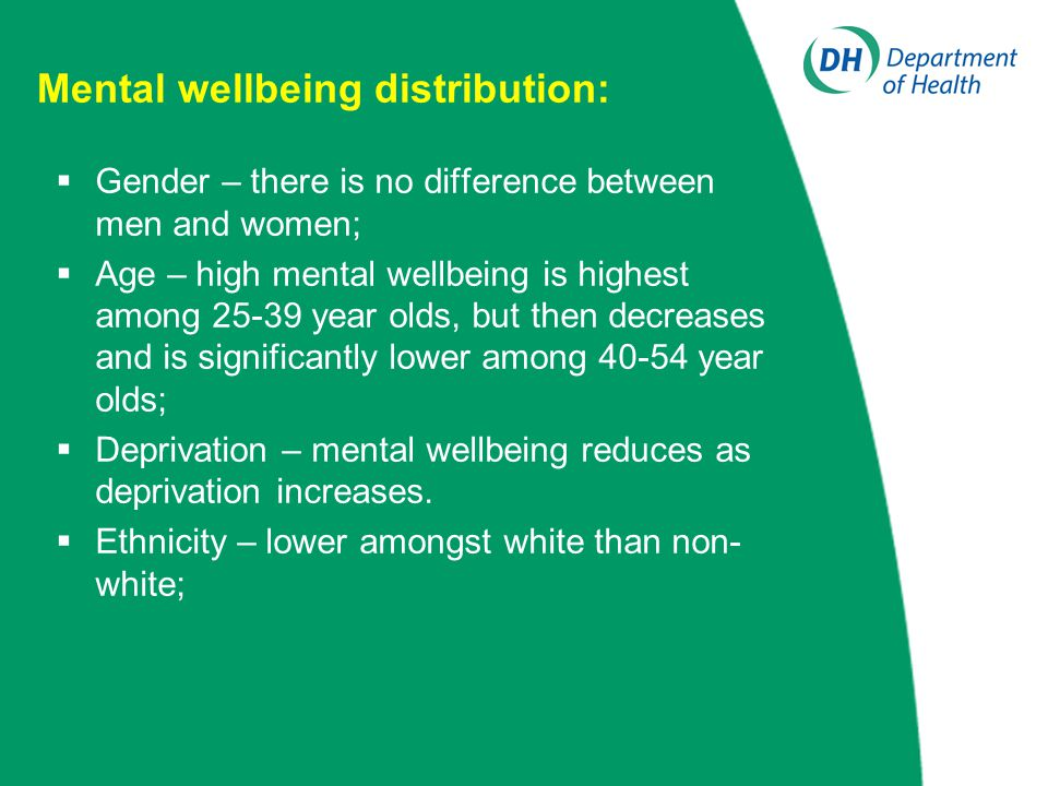 Mental wellbeing distribution:  Gender – there is no difference between men and women;  Age – high mental wellbeing is highest among 25-39 year olds, but then decreases and is significantly lower among 40-54 year olds;  Deprivation – mental wellbeing reduces as deprivation increases.