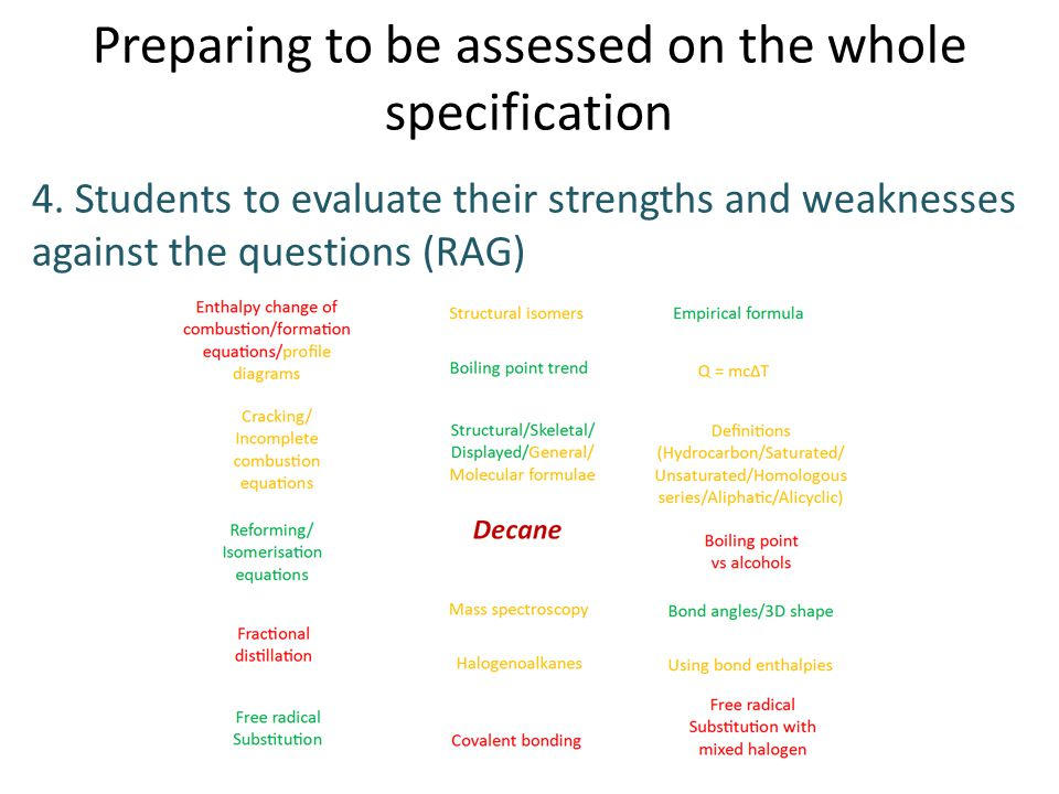 Preparing to be assessed on the whole specification 4. Students to evaluate their strengths and weaknesses against the questions (RAG)