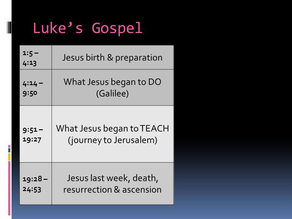 Luke's Gospel 1:5 – 4:13 Jesus birth & preparation WHO IS JESUS.