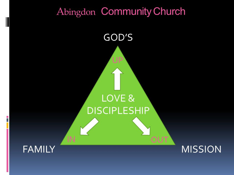 A bingdon Community Church GOD'S FAMILYMISSION UP IN OUT LOVE & DISCIPLESHIP