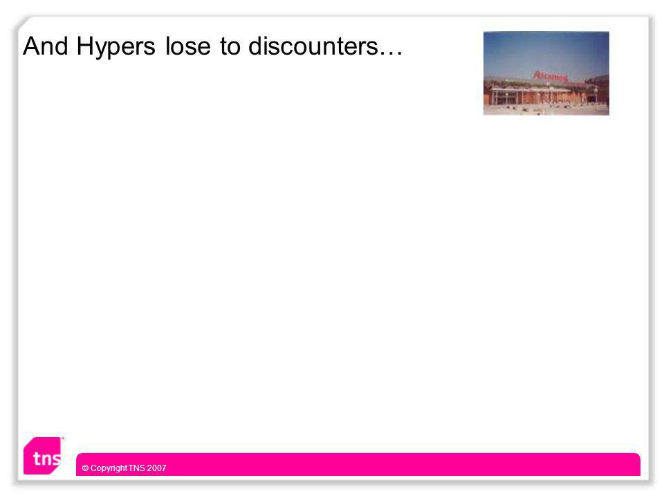 © Copyright TNS 2007 And Hypers lose to discounters…