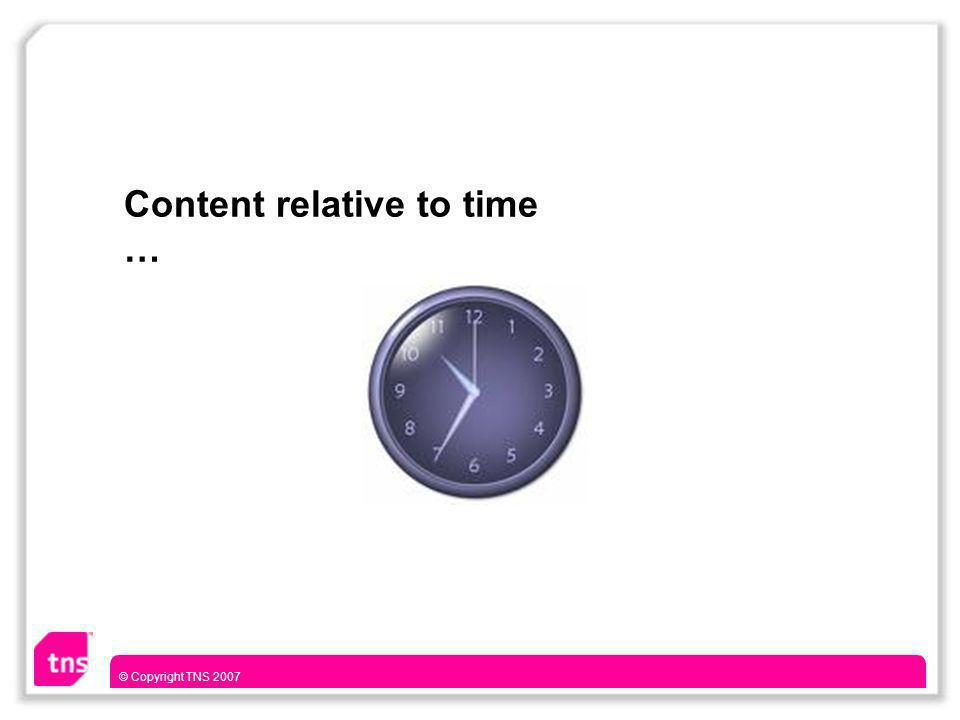 © Copyright TNS 2007 Content relative to time …