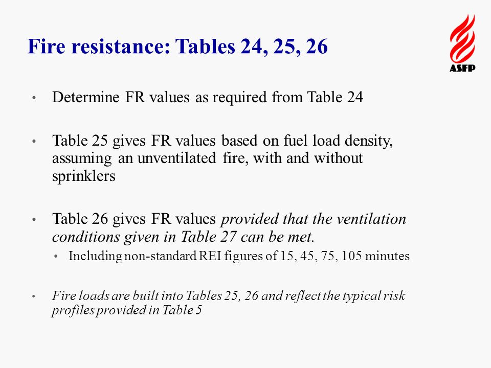 Fire resistance: Tables 24, 25, 26 Determine FR values as required from Table 24 Table 25 gives FR values based on fuel load density, assuming an unventilated fire, with and without sprinklers Table 26 gives FR values provided that the ventilation conditions given in Table 27 can be met.