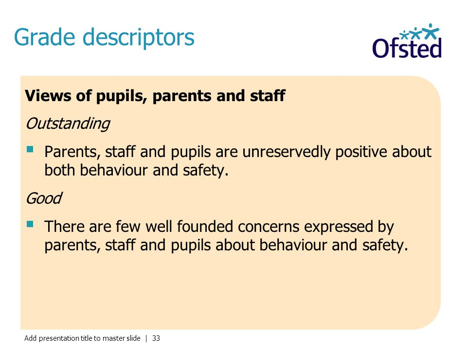 Add presentation title to master slide | 33 Grade descriptors Views of pupils, parents and staff Outstanding  Parents, staff and pupils are unreservedly positive about both behaviour and safety.