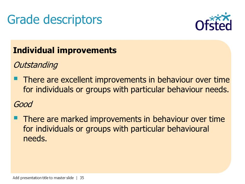 Add presentation title to master slide | 35 Grade descriptors Individual improvements Outstanding  There are excellent improvements in behaviour over time for individuals or groups with particular behaviour needs.