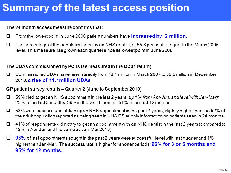 Page 32 The 24 month access measure confirms that:  From the lowest point in June 2008 patient numbers have increased by 2 million.