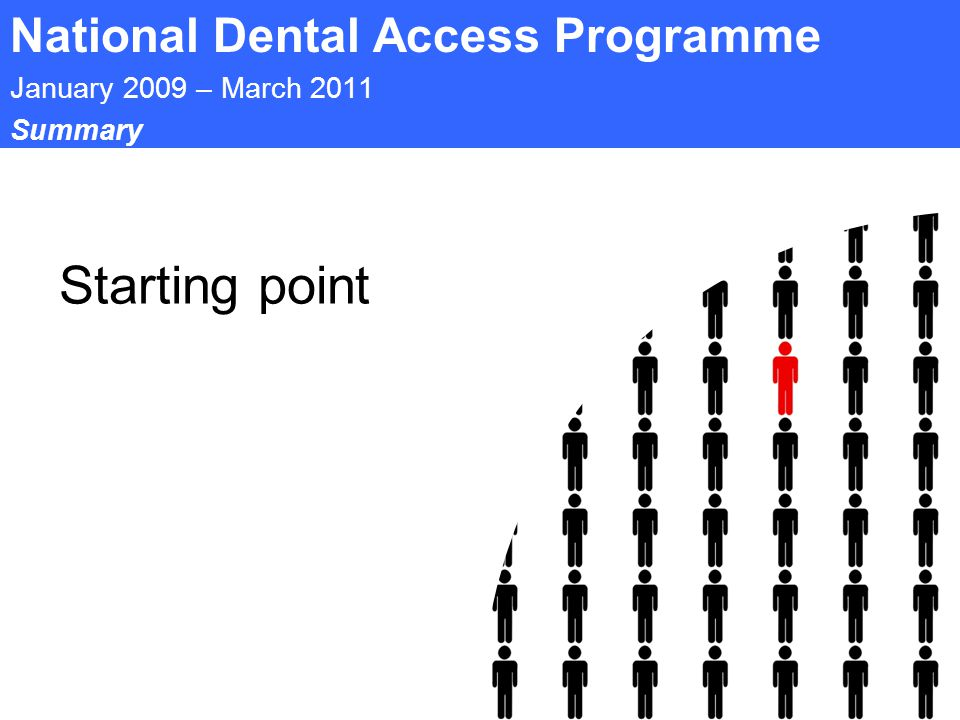 National Dental Access Programme January 2009 – March 2011 Summary Starting point