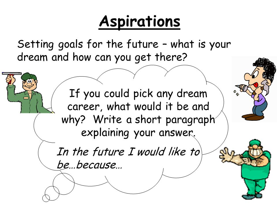 Aspirations Setting goals for the future – what is your dream and how can you get there.