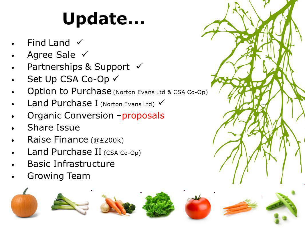 Update... Find Land Agree Sale Partnerships & Support Set Up CSA Co-Op Option to Purchase (Norton Evans Ltd & CSA Co-Op) ‏ Land Purchase I (Norton Eva