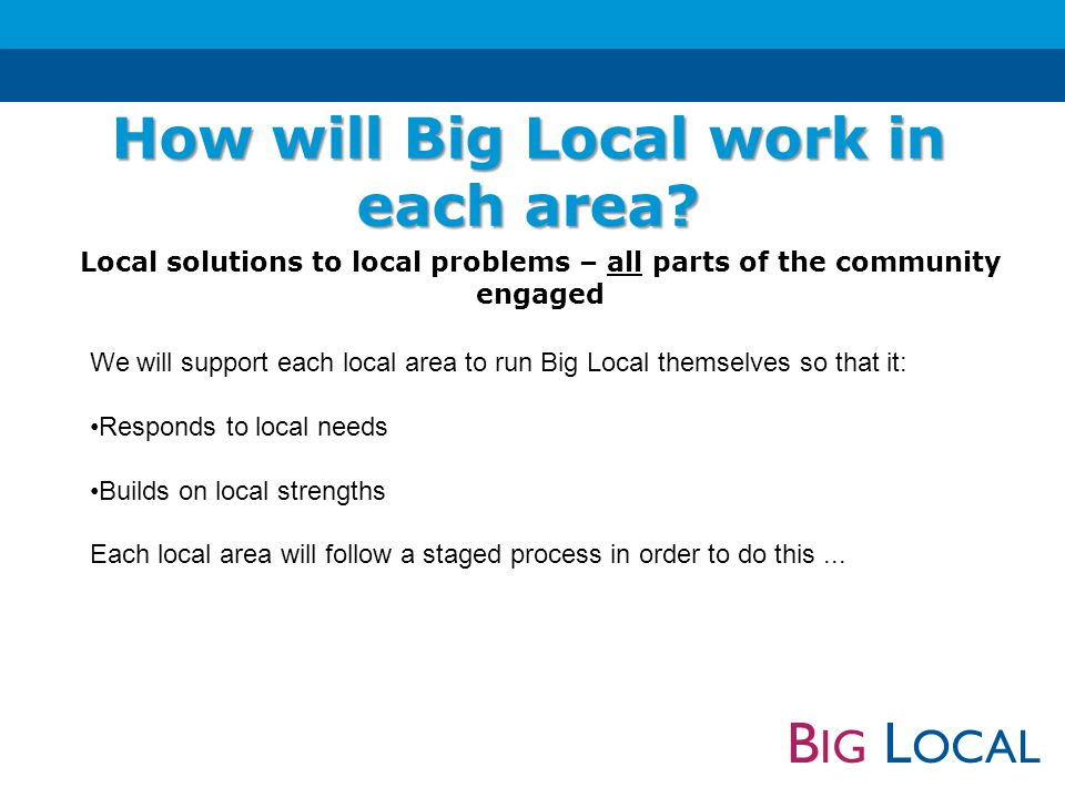 B IG L OCAL Getting people involved Exploring community visions Creating a local partnership Developing a community plan Implementing the community plan Assessing impact Reviewing the community plan and local partnership
