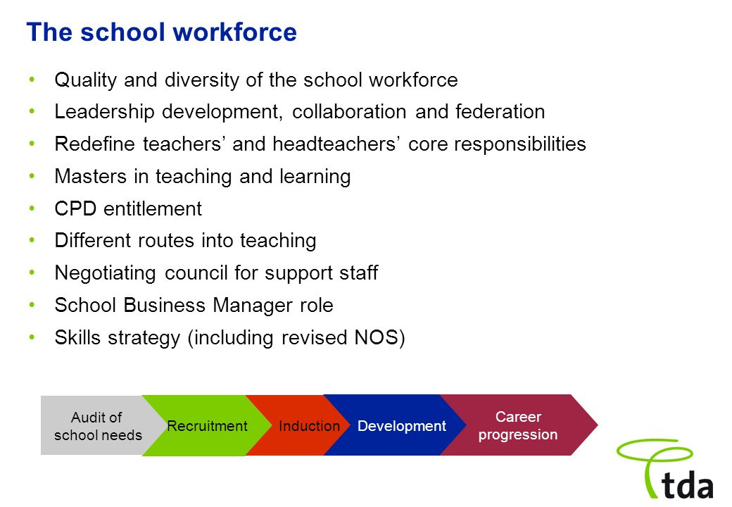 Quality and diversity of the school workforce Leadership development, collaboration and federation Redefine teachers' and headteachers' core responsibilities Masters in teaching and learning CPD entitlement Different routes into teaching Negotiating council for support staff School Business Manager role Skills strategy (including revised NOS) Audit of school needs Recruitment Induction Development Career progression