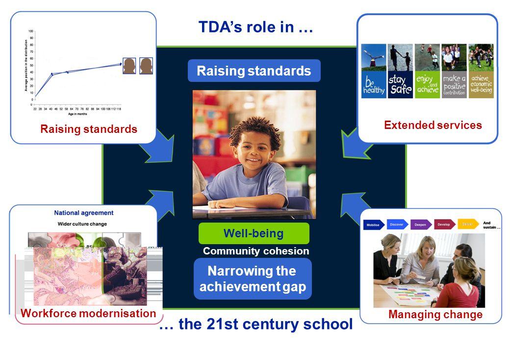 TDA strategic aims