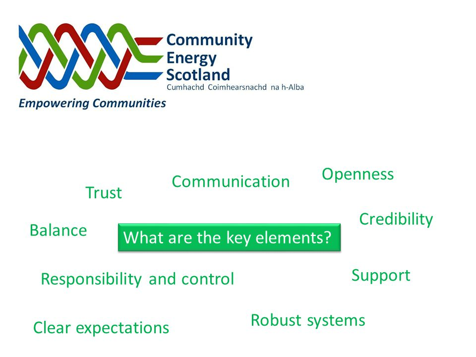 Trust Openness Credibility Support Balance Responsibility and control What are the key elements.