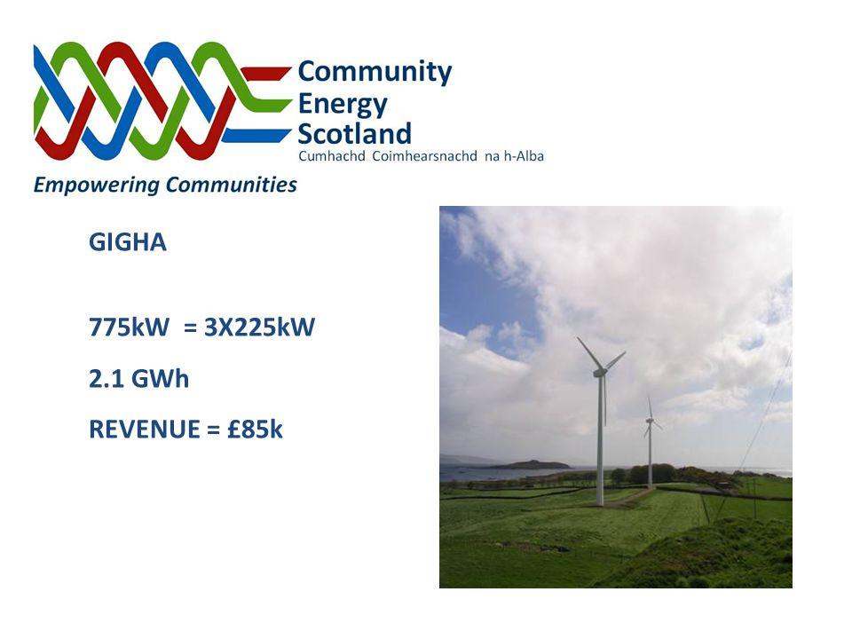 GIGHA 775kW = 3X225kW 2.1 GWh REVENUE = £85k
