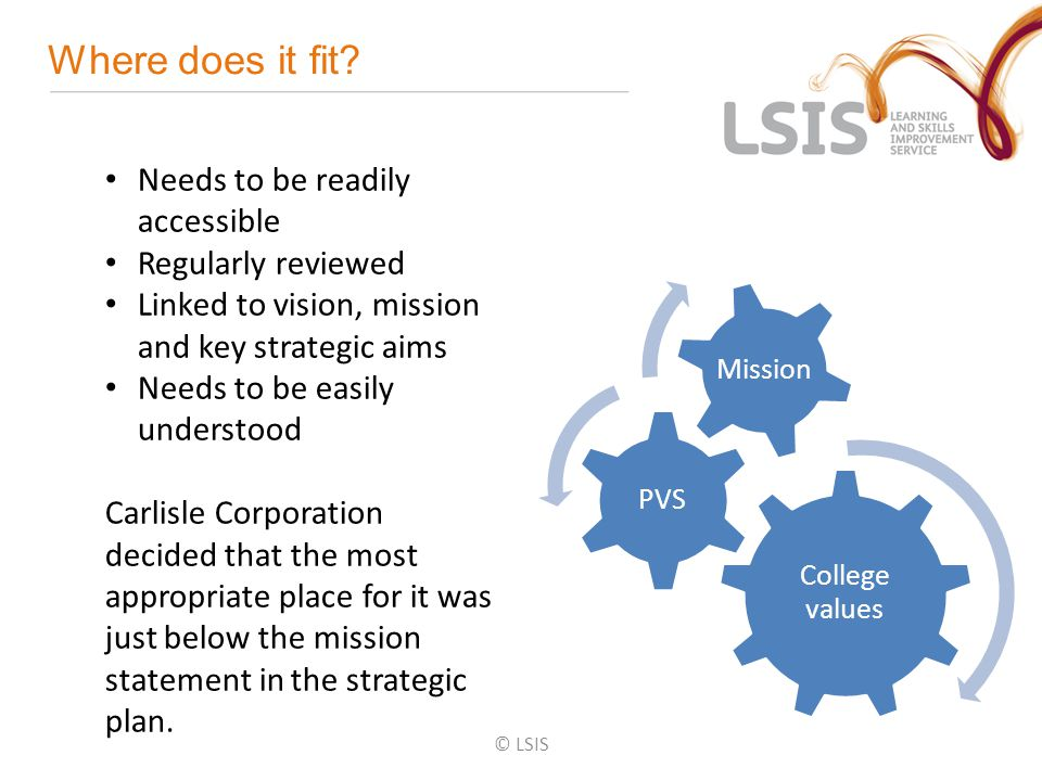 Where does it fit? © LSIS College values PVS Mission Needs to be readily accessible Regularly reviewed Linked to vision, mission and key strategic aim