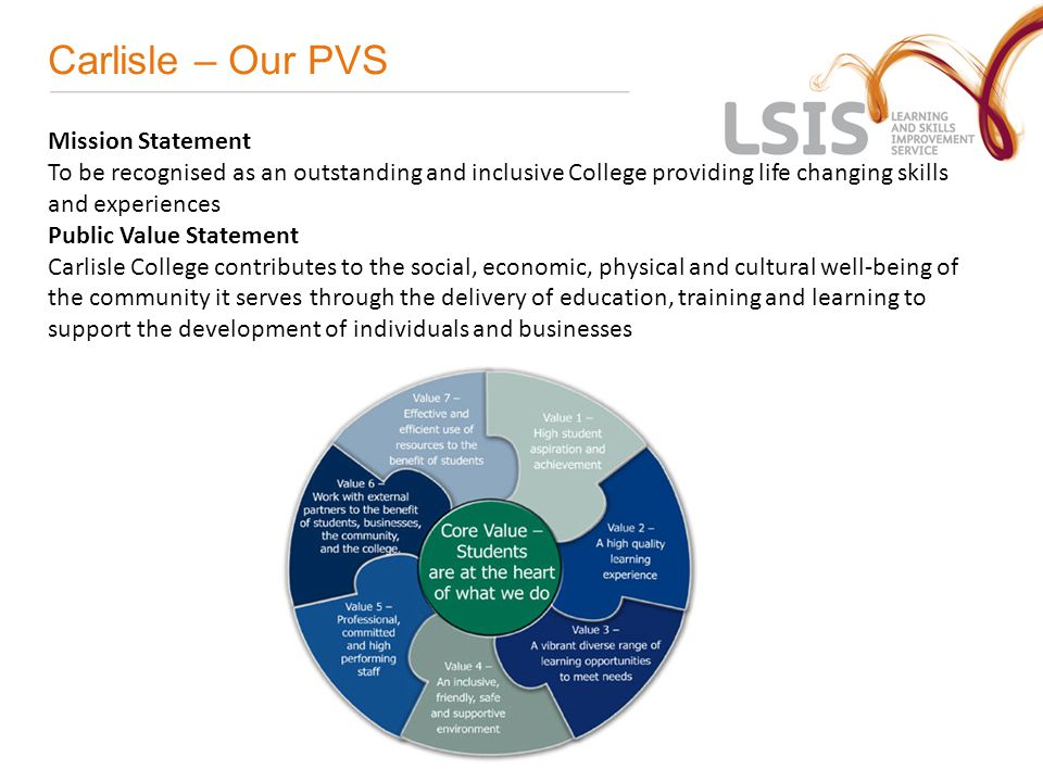 Carlisle – Our PVS © LSIS Mission Statement To be recognised as an outstanding and inclusive College providing life changing skills and experiences Public Value Statement Carlisle College contributes to the social, economic, physical and cultural well-being of the community it serves through the delivery of education, training and learning to support the development of individuals and businesses
