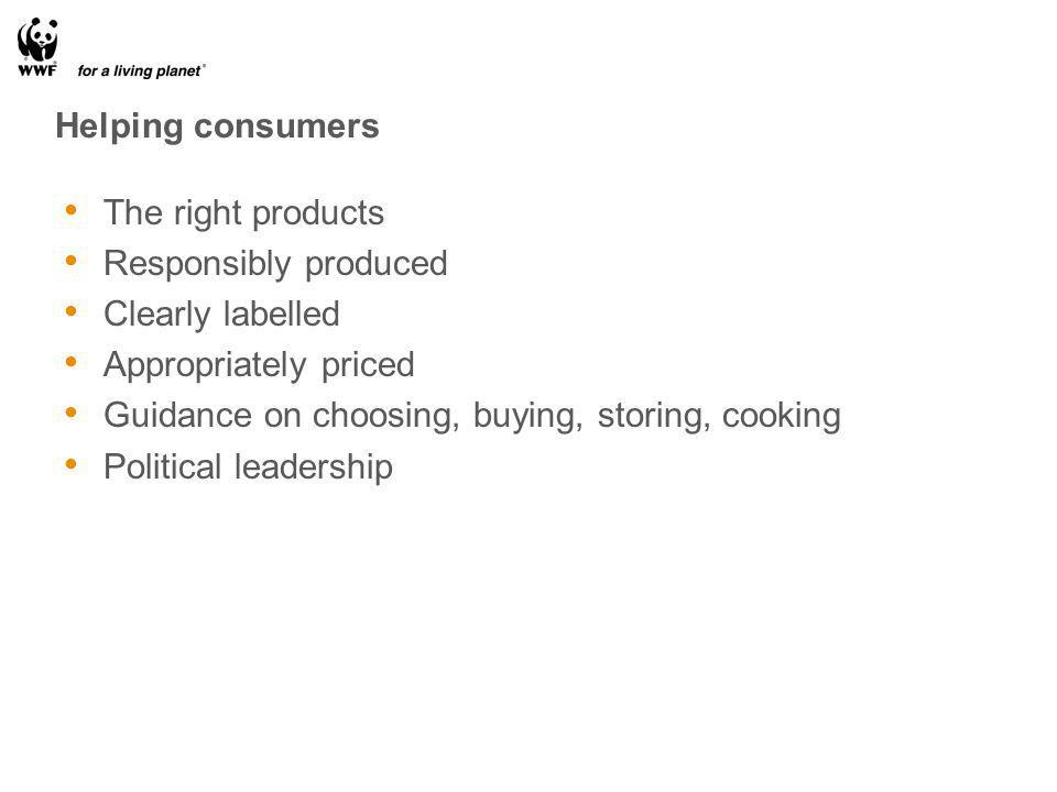 Helping consumers The right products Responsibly produced Clearly labelled Appropriately priced Guidance on choosing, buying, storing, cooking Political leadership