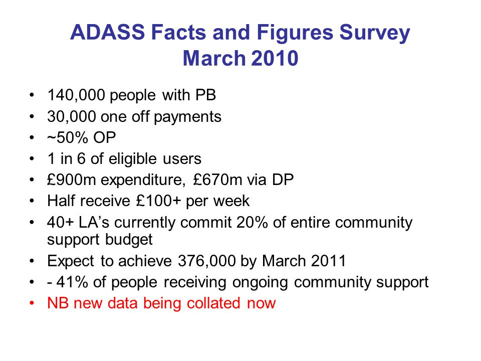 ADASS Facts and Figures Survey March 2010 140,000 people with PB 30,000 one off payments ~50% OP 1 in 6 of eligible users £900m expenditure, £670m via DP Half receive £100+ per week 40+ LA's currently commit 20% of entire community support budget Expect to achieve 376,000 by March 2011 - 41% of people receiving ongoing community support NB new data being collated now