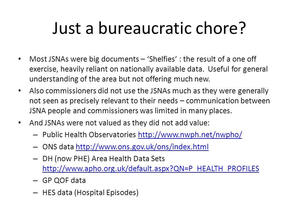 Just a bureaucratic chore.