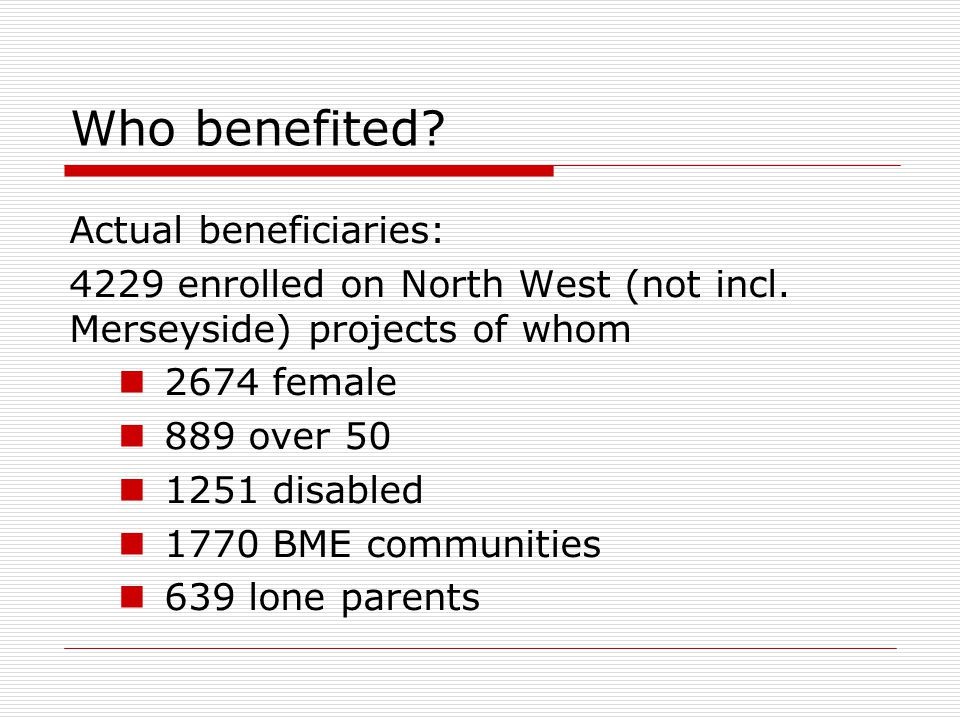 Who benefited? Actual beneficiaries: 4229 enrolled on North West (not incl. Merseyside) projects of whom 2674 female 889 over 50 1251 disabled 1770 BM