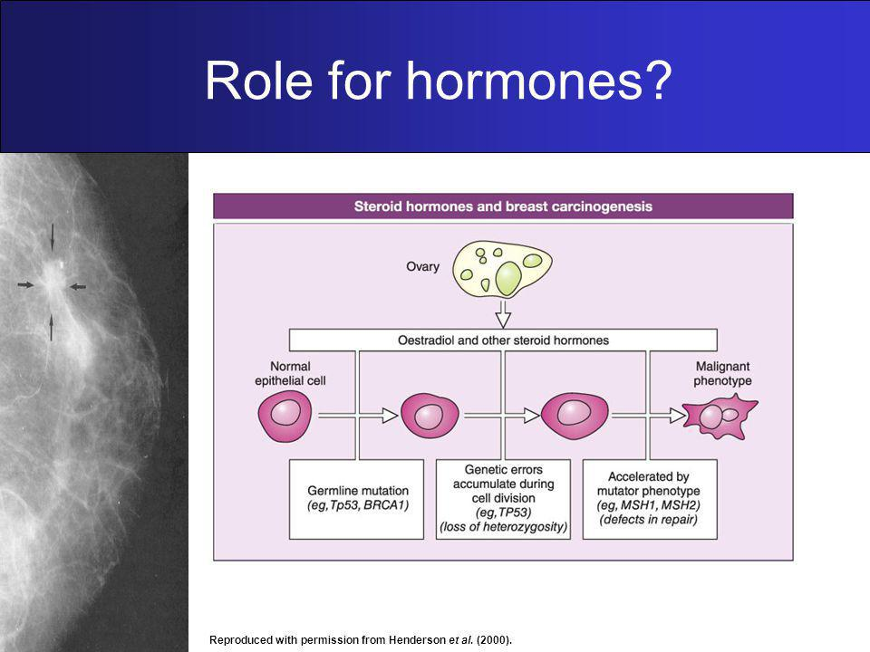 Role for hormones? Reproduced with permission from Henderson et al. (2000).