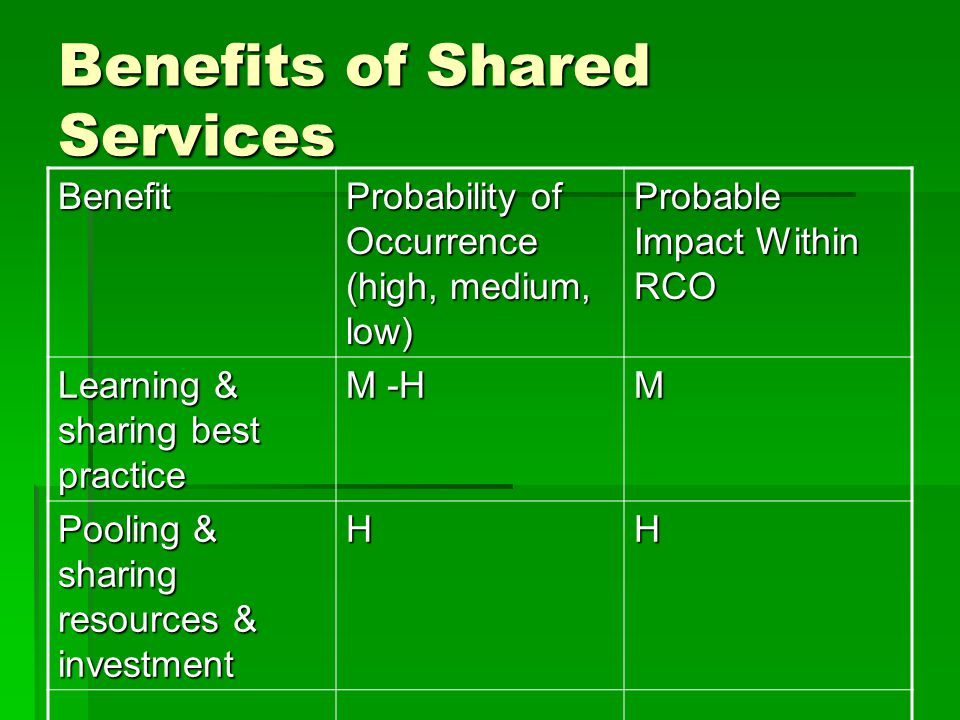Benefits of Shared Services Benefit Probability of Occurrence (high, medium, low) Probable Impact Within RCO Learning & sharing best practice M -H M Pooling & sharing resources & investment HH