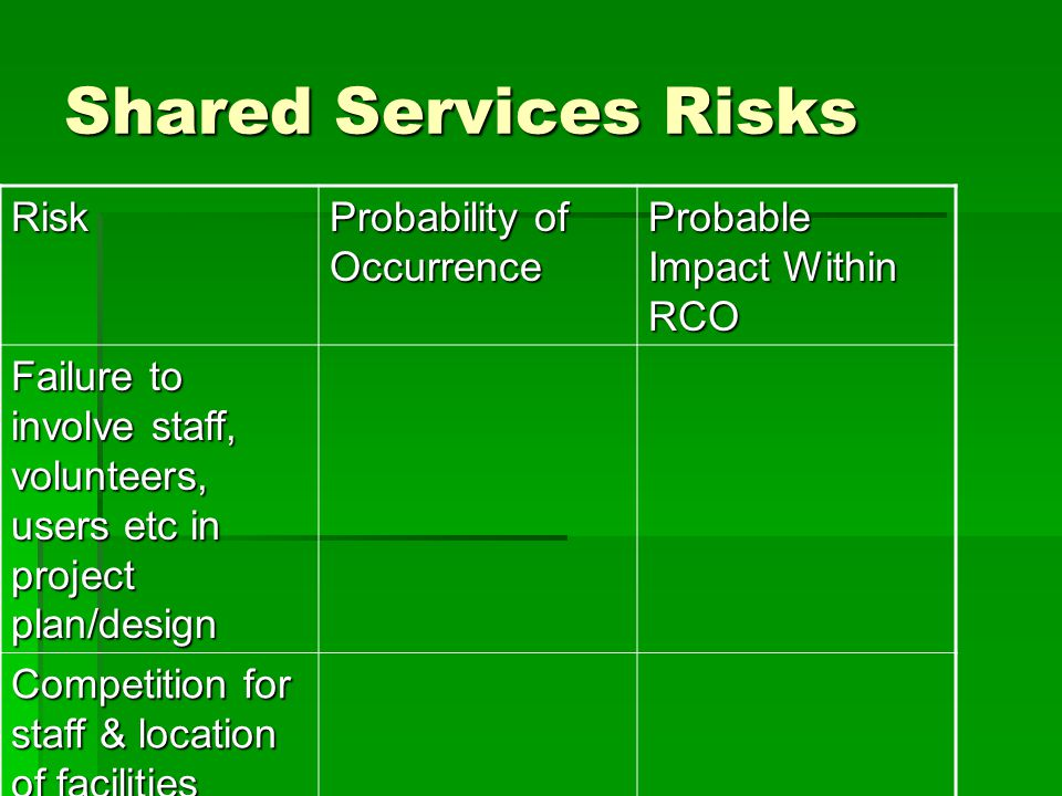 Shared Services Risks Risk Probability of Occurrence Probable Impact Within RCO Failure to involve staff, volunteers, users etc in project plan/design Competition for staff & location of facilities