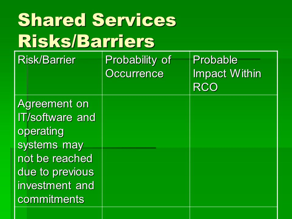 Shared Services Risks/Barriers Risk/Barrier Probability of Occurrence Probable Impact Within RCO Agreement on IT/software and operating systems may not be reached due to previous investment and commitments