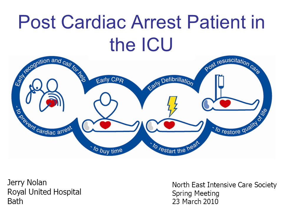 Post Cardiac Arrest Patient in the ICU Jerry Nolan Royal United Hospital Bath North East Intensive Care Society Spring Meeting 23 March 2010
