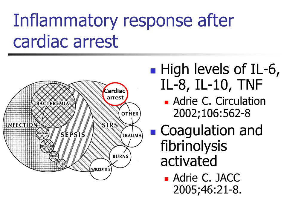 Inflammatory response after cardiac arrest High levels of IL-6, IL-8, IL-10, TNF Adrie C. Circulation 2002;106:562-8 Coagulation and fibrinolysis acti