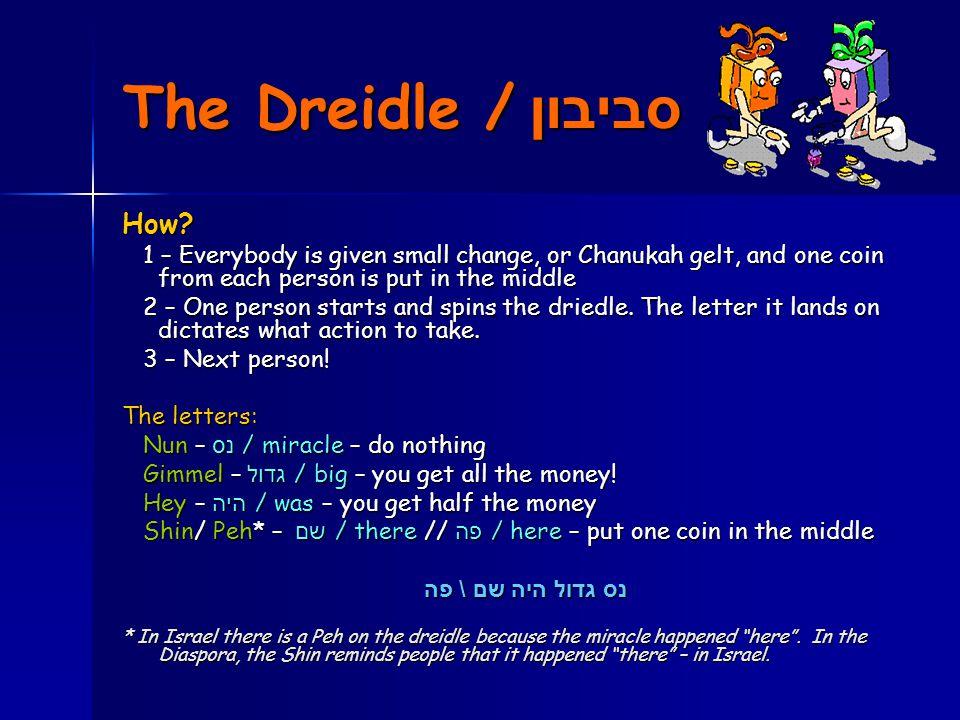 סביבון The Dreidle / How.