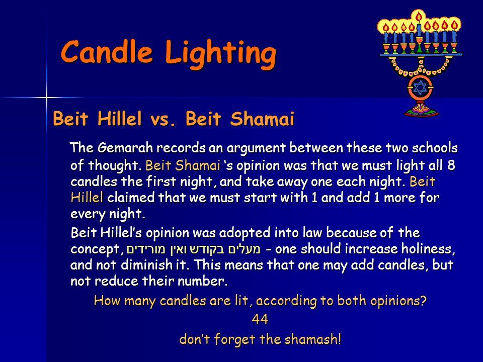 Candle Lighting Beit Hillel vs.