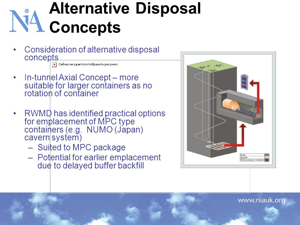 Alternative Disposal Concepts Consideration of alternative disposal concepts In-tunnel Axial Concept – more suitable for larger containers as no rotation of container RWMD has identified practical options for emplacement of MPC type containers (e.g.