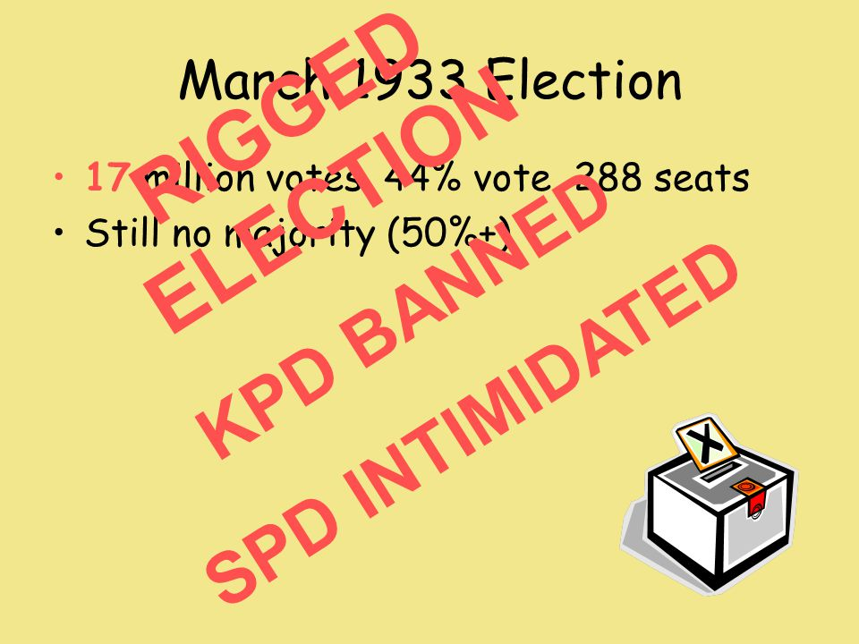 March 1933 Election 17 million votes, 44% vote, 288 seats Still no majority (50%+) RIGGED ELECTION KPD BANNED SPD INTIMIDATED