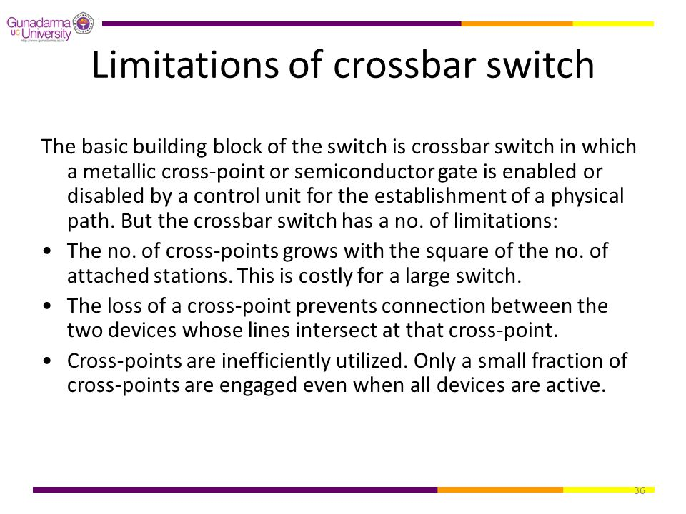 36 Limitations of crossbar switch The basic building block of the switch is crossbar switch in which a metallic cross-point or semiconductor gate is e